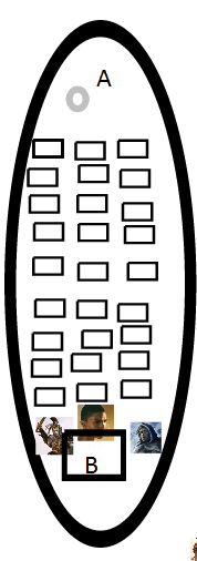 Schema de la Crypte